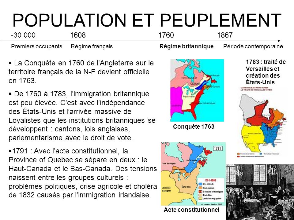 POPULATION ET PEUPLEMENT -30 000 160817601867 Premiers occupants Régime français Régime britannique Période contemporaine La Conquête en 1760 de lAngleterre sur le territoire français de la N-F devient officielle en 1763.