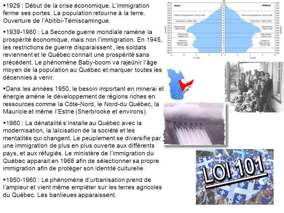 1980 : Le Québec connaît un vieillissement de sa population et une chute du taux de natalité (pas chez les Autochtones).