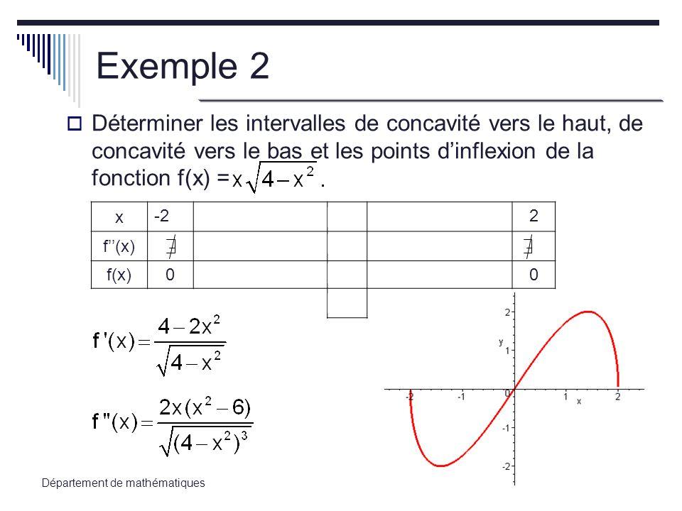 10 Département de mathématiques Exemple 2 Déterminer les intervalles de concavité vers le haut, de concavité vers le bas et les points dinflexion de l