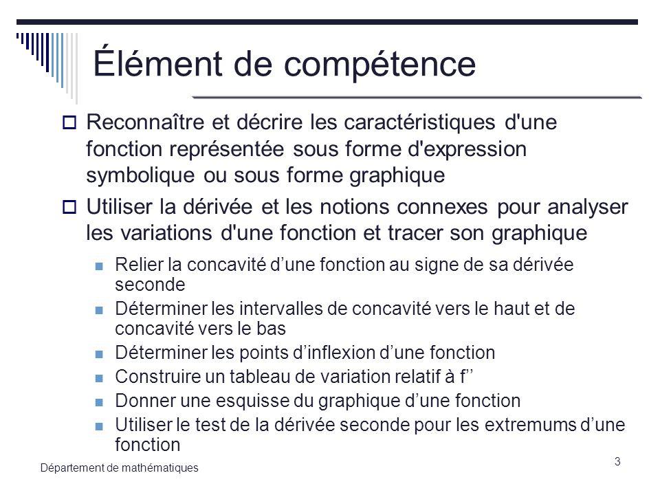 3 Département de mathématiques Élément de compétence Reconnaître et décrire les caractéristiques d'une fonction représentée sous forme d'expression sy