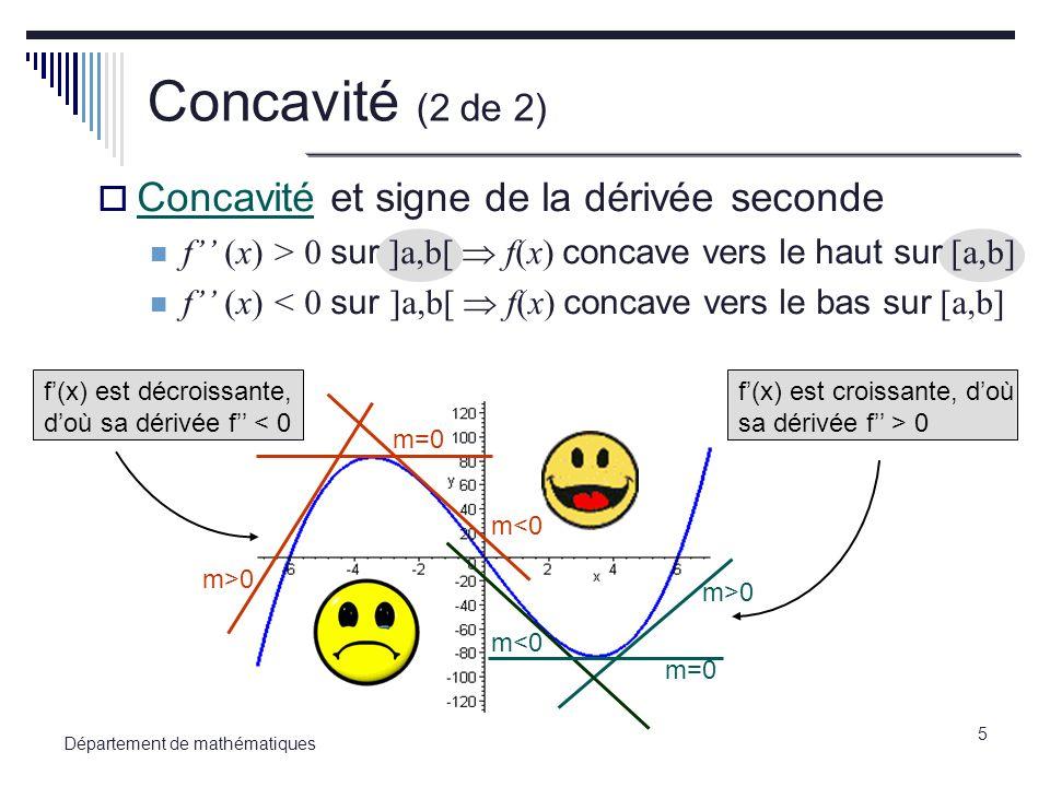 5 Département de mathématiques Concavité (2 de 2) Concavité et signe de la dérivée seconde Concavité f (x) > 0 sur ]a,b[ f(x) concave vers le haut sur