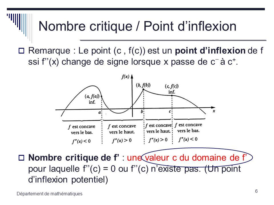7 Département de mathématiques x f(x) Tableau de variation relatif à f Valeurs de x Valeurs de f(x) Borne inférieure Borne supérieure Points dinflexion Nombres critiques Pour une fonction définie sur un intervalle : - - - - -