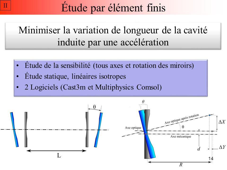 Design retenu II x y z Longueur et diamètre : 100 mm X c = 47 mm, Z c = 3 mm 4 « pastilles » en Viton : Epaisseur : 0,7 mm Surface : ~2 mm 2 15