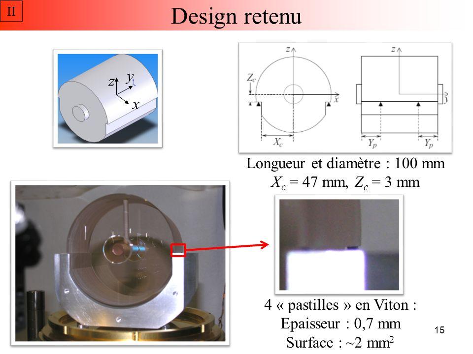 Méthode de mesure des sensibilités Laser Laser ultra- stable FFT Sismo Table disolation a II 16