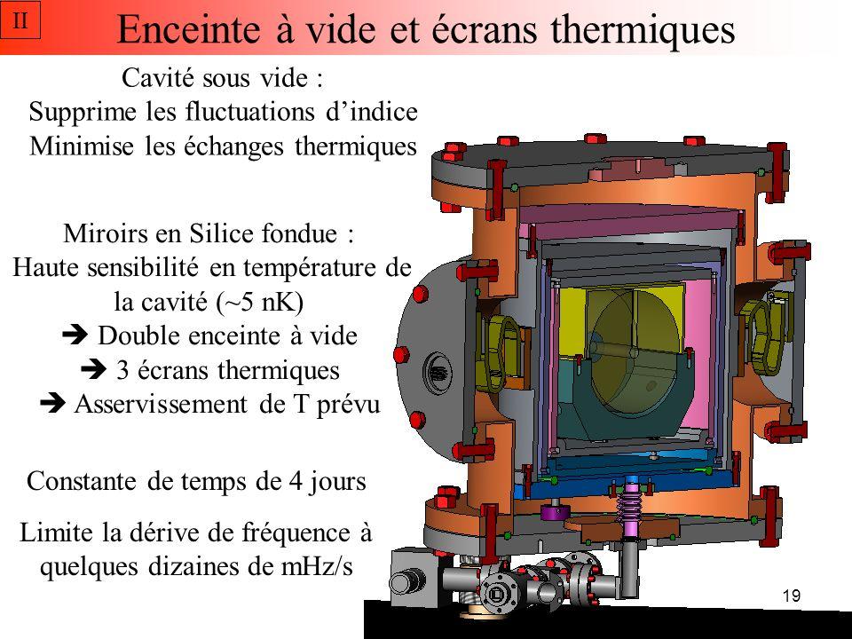 Montage expérimental II Laser à fibre dopée Yb @ 1062,5 nm Bande passante : ~500 kHz (AOM) Puissance : 4 µW Finesse : ~700 000 Contraste : > 40% Sensibilité en puissance : ~100 Hz/µW 20