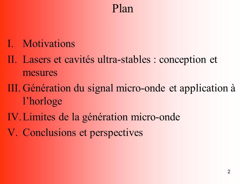 Plan I.Motivations II.Lasers et cavités ultra-stables : conception et mesures III.Génération du signal micro-onde et application à lhorloge IV.Limites de la génération micro-onde V.Conclusions et perspectives 3