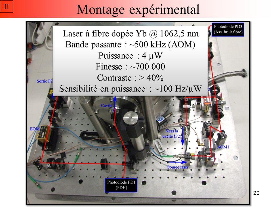 Lien optique LNE-SYRTE – LPL : 2 cavités horizontales, miroirs en ULE @1550 nm Cavités réalisées II 21 Horloge Hg : 1 cavité verticale, miroirs en silice @1062.5 nm Horloge Sr : 1 cavité horizontale, miroirs en silice @698 nm OPUS : 1 cavité horizontale, miroirs en silice @1062.5 nm DirectionsSensibilité [1/m.s -2 ] verticale~3,5 × 10 -12 horizontales~1,4 × 10 -11