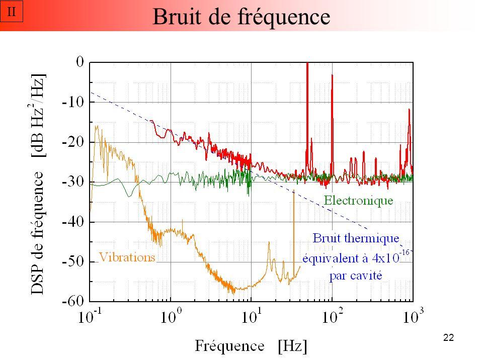 Stabilité de fréquence Bruit thermique .