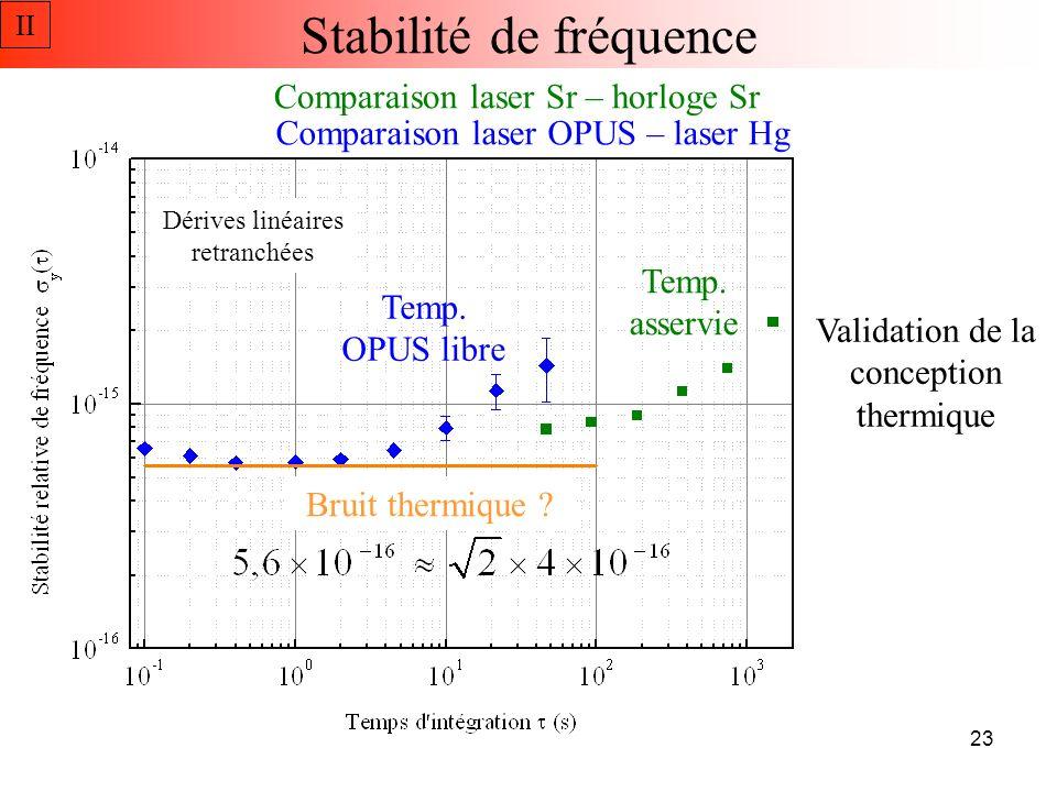 Cavités à 1062,5 nm : ~4x10 -16 @ 1s, meilleure stabilité (L = 100 mm) Démonstration que les miroirs en silice fondue permettent un gain Stabilité long terme remarquable (design thermique optimisé) Lasers ultra-stables : résumé II Application aux horloges Sr du LNE-SYRTE σ y (τ) 3×10 -15 τ -1/2 24