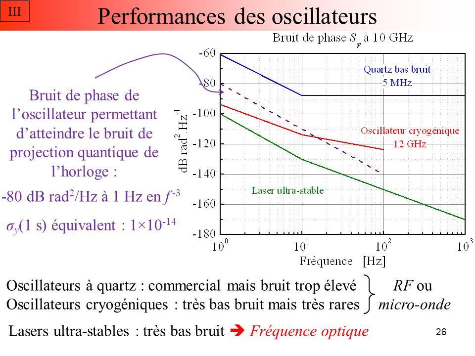 Transfert de fréquence optique – micro-ondes Lasers femtosecondes Titane:Saphir utilisés depuis ~10 ans : Technologie mature Bruit faible et bien maîtrisé Taux de répétition élevés III σ y (1 s) < 10 -15 démontrée (NIST) Peignes optiques basés sur les lasers femtosecondes fibrés : Grande stabilité de fonctionnement Disponibles commercialement Propriétés métrologiques peu connues et bruit (élevé ?) Manque de fiabilité fonctionnement long terme (qq heures) Fonctionnement quasi-continu (semaines) nécessaire aux fontaines σ y (1 s) ~ 10 -14 démontrée (PTB) 27