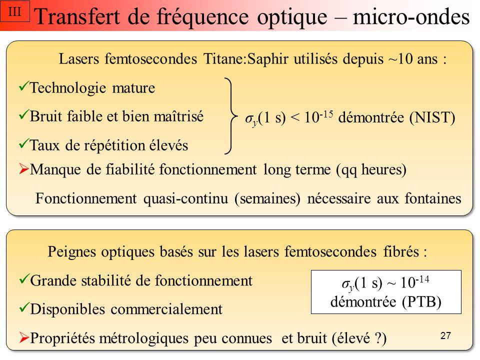 Peigne de fréquence optique III t Optique RF / Micro-onde f f rep = 1 / T rep T rep f0f0 n f rep + f 0 28 Temporel Fréquentiel Oscillateur à fibre dopée erbium pompé par diodes Fréquence de répétition 250 MHz Largeur spectrale 35 nm @ 1,55 μm (100 fs) Oscillateur à fibre dopée erbium pompé par diodes Fréquence de répétition 250 MHz Largeur spectrale 35 nm @ 1,55 μm (100 fs)