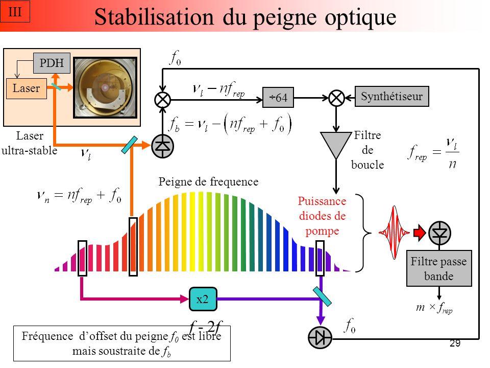Caractérisation du signal micro-onde ~9,2GHz Laser fs à fibre @ 1,55 µm Analyse: FFT / compteur Laser @ 1,55 μm PDH ~9,2GHz Laser fsTi:Sa @ 830 nm Laser @ 1,06 μm PDH Laser ultra-stable Hg III 30