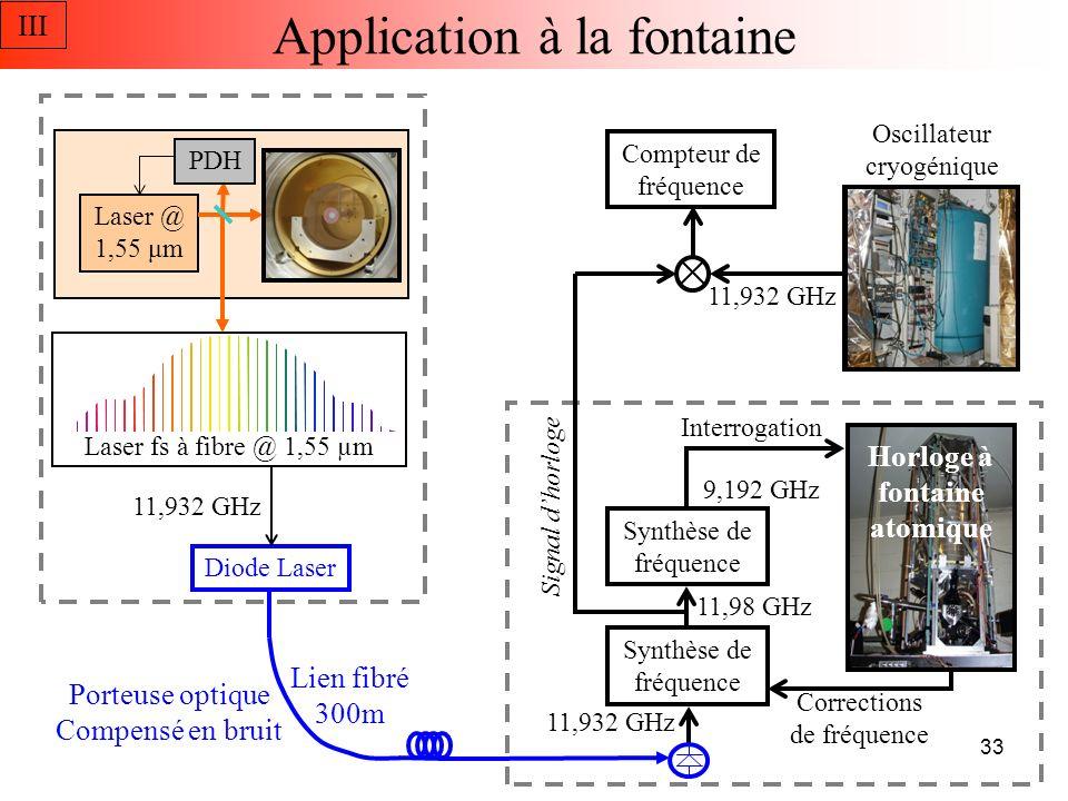 Résultat Fontaine atomique Laser fs – Osc.cryo.