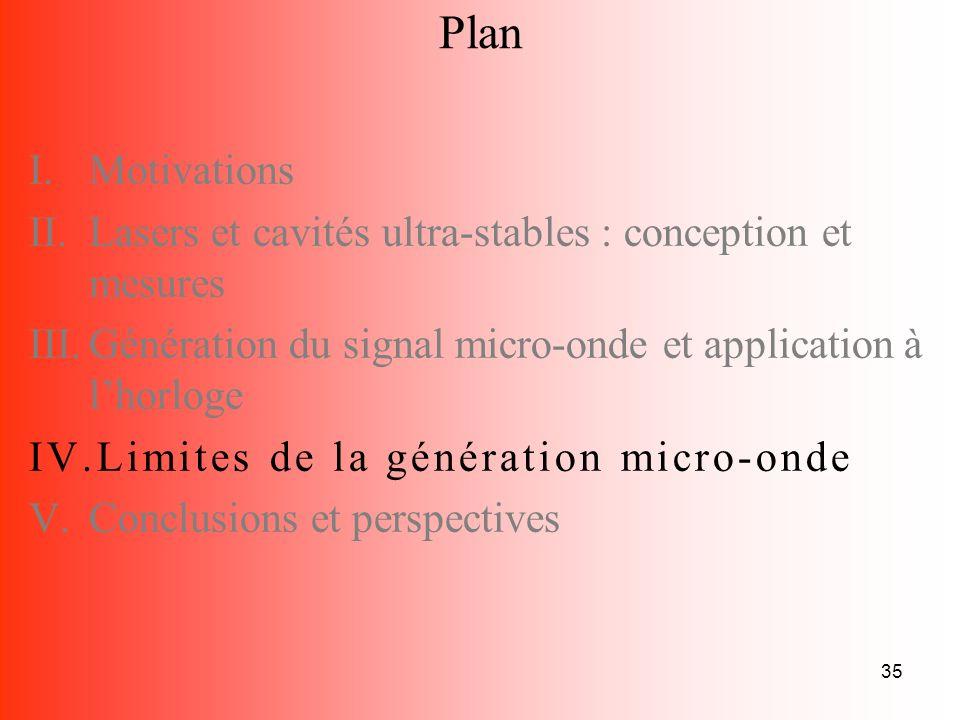 Montage Référence optique commune : réjection du bruit Détection micro-onde : ~ -30 dBm en micro-onde @ 11,55 GHz pour ~10 mW optique IV 36