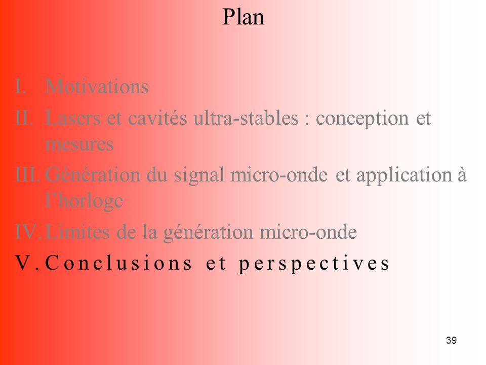 Conclusions Bruit thermique : efficacité démontrée de la silice fondue Sensibilité thermique : réduction de leffet par isolation thermique Vibrations : réduction significative des coefficients Stabilité de 4×10 -16 à 1 s par laser Comparaison entre horloges Sr : σ y (τ) 3×10 -15 τ -1/2 Génération de signaux micro-ondes Compatibilité avec une fontaines atomique à létat de lart Bruit résiduel de la génération micro-onde : 2×10 -16 à 1 s Alternative aux oscillateurs cryogéniques 40 Lasers / Cavités ultra-stables