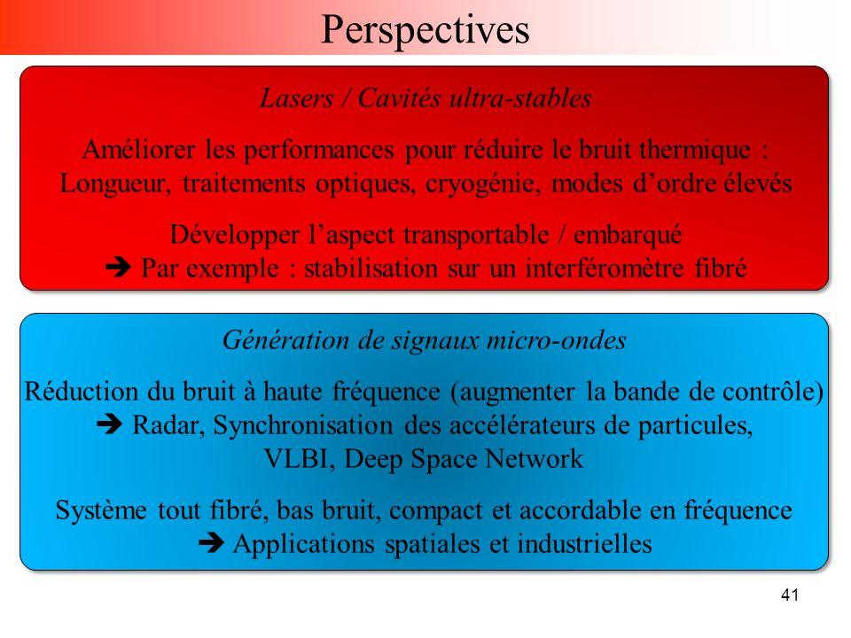 Perspectives 41 Lasers / Cavités ultra-stables Améliorer les performances pour réduire le bruit thermique : Longueur, traitements optiques, cryogénie,