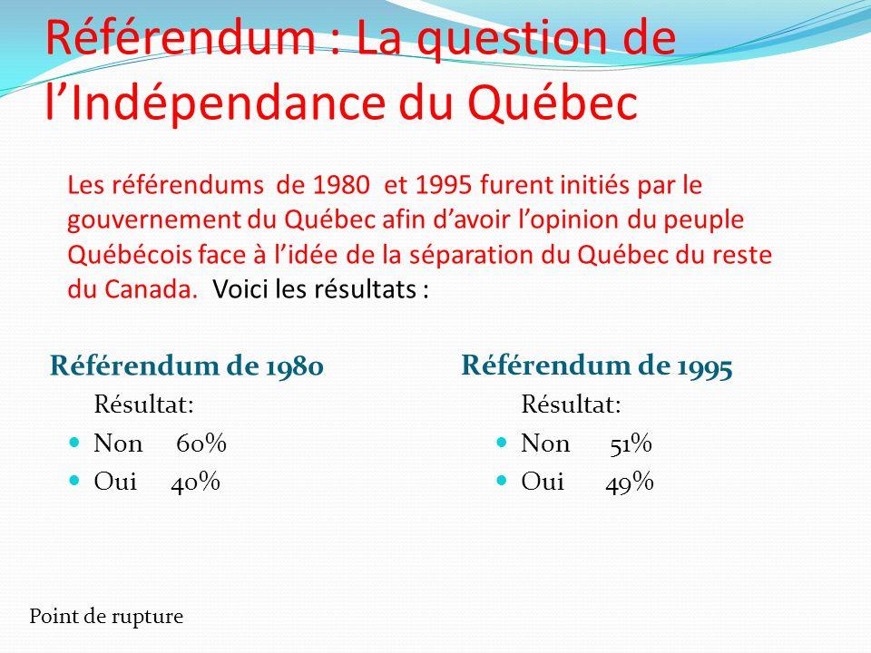 Référendum : La question de lIndépendance du Québec Référendum de 1980 Référendum de 1995 Résultat: Non 60% Oui 40% Résultat: Non 51% Oui 49% Point de