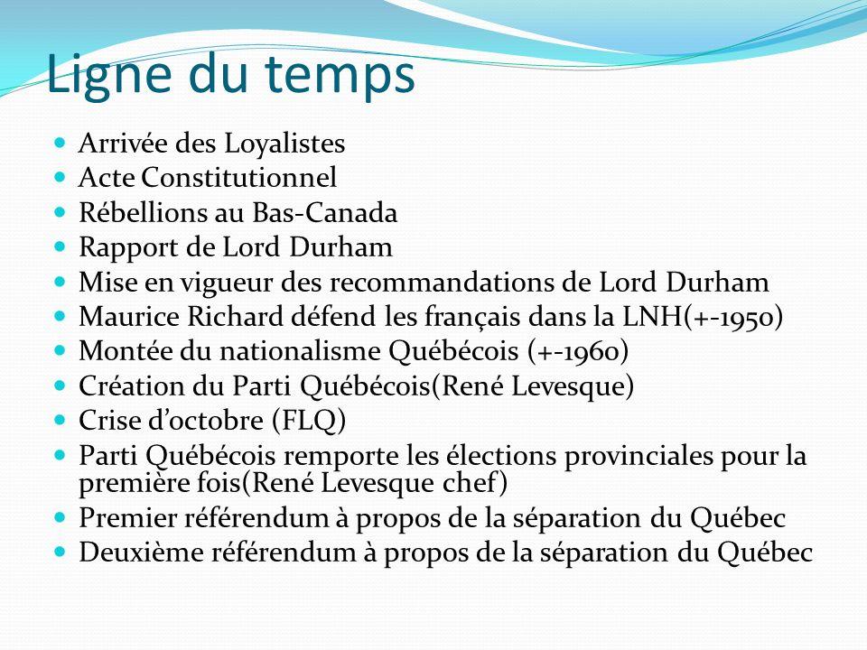 Ligne du temps Arrivée des Loyalistes Acte Constitutionnel Rébellions au Bas-Canada Rapport de Lord Durham Mise en vigueur des recommandations de Lord