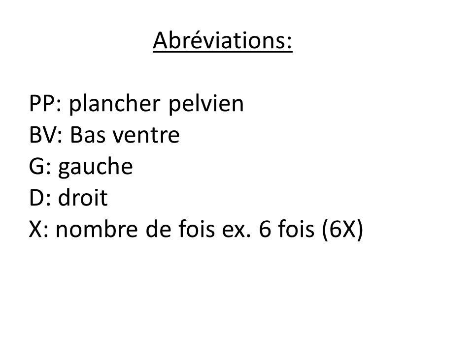 Abréviations: PP: plancher pelvien BV: Bas ventre G: gauche D: droit X: nombre de fois ex.