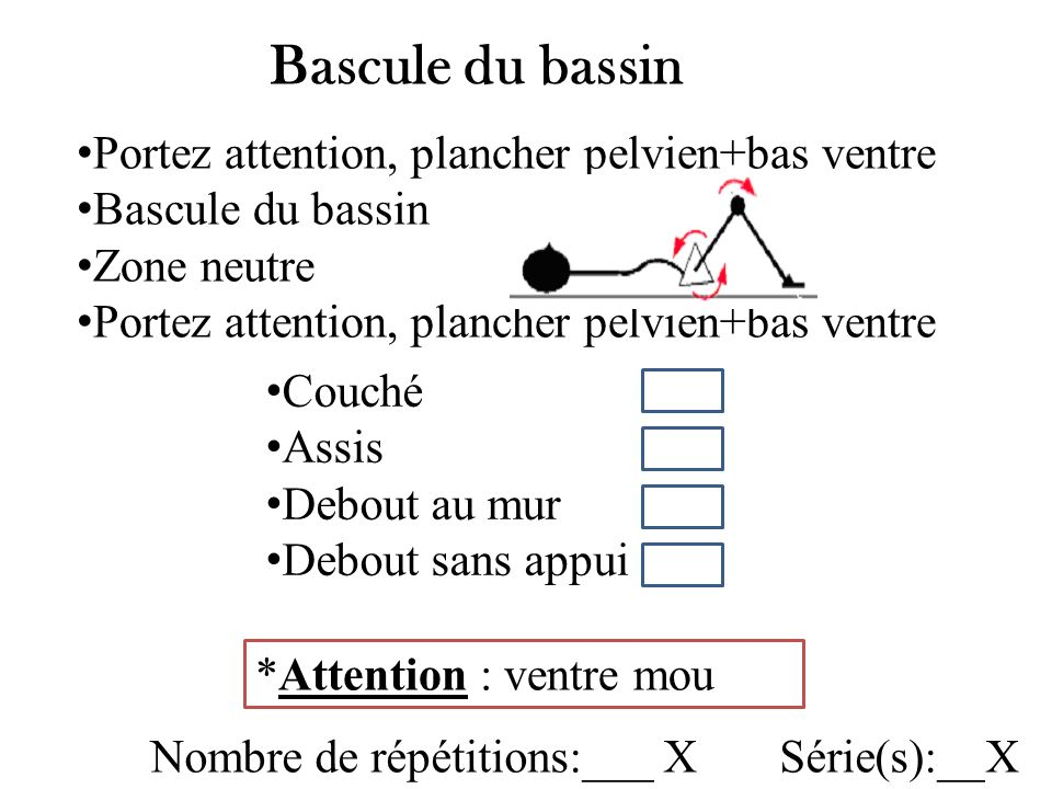 Alignement du bas vers le haut Nombre de répétitions:___ X Série(s):__X *Attention : ventre mou Couché Assis Debout au mur Debout sans appui 1.