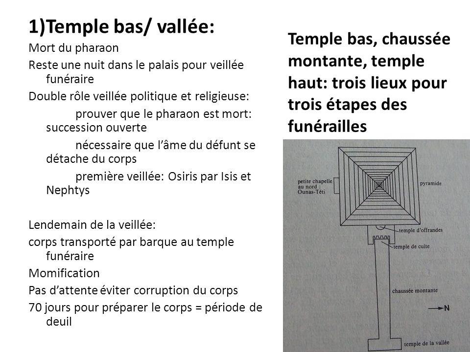 Temple bas, chaussée montante, temple haut: trois lieux pour trois étapes des funérailles 1)Temple bas/ vallée: Mort du pharaon Reste une nuit dans le