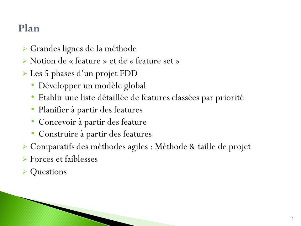 Grandes lignes de la méthode Notion de « feature » et de « feature set » Les 5 phases dun projet FDD Développer un modèle global Etablir une liste dét