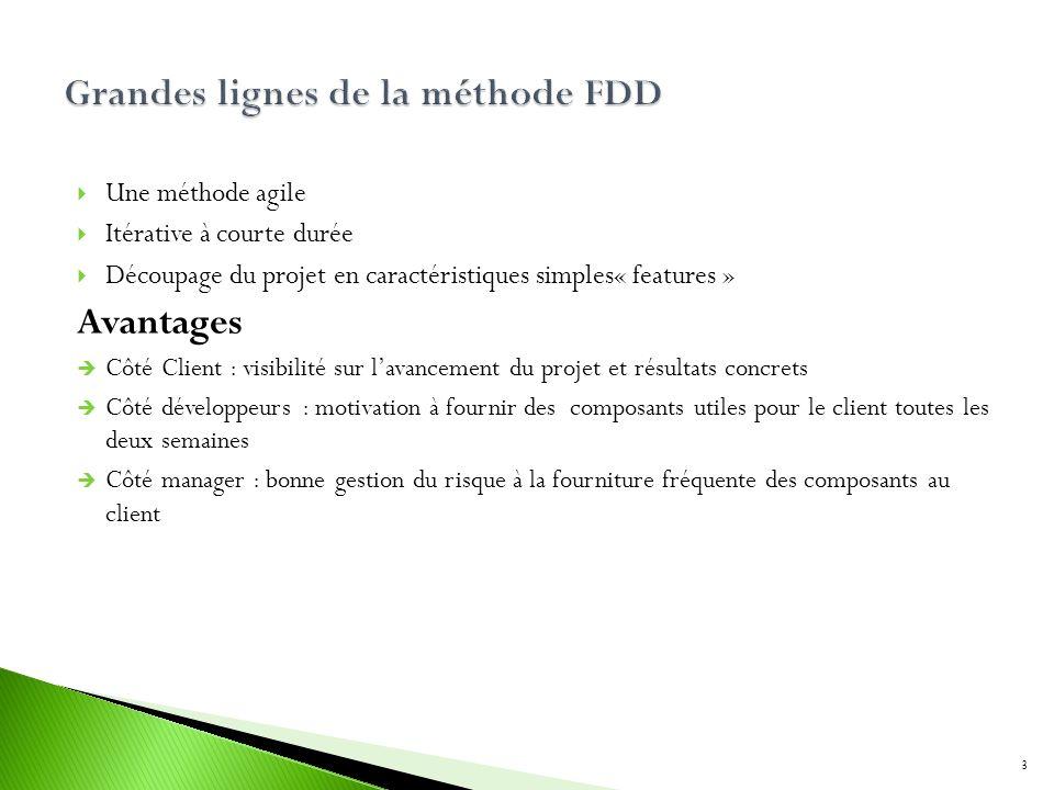 Une méthode agile Itérative à courte durée Découpage du projet en caractéristiques simples« features » Avantages Côté Client : visibilité sur lavancem