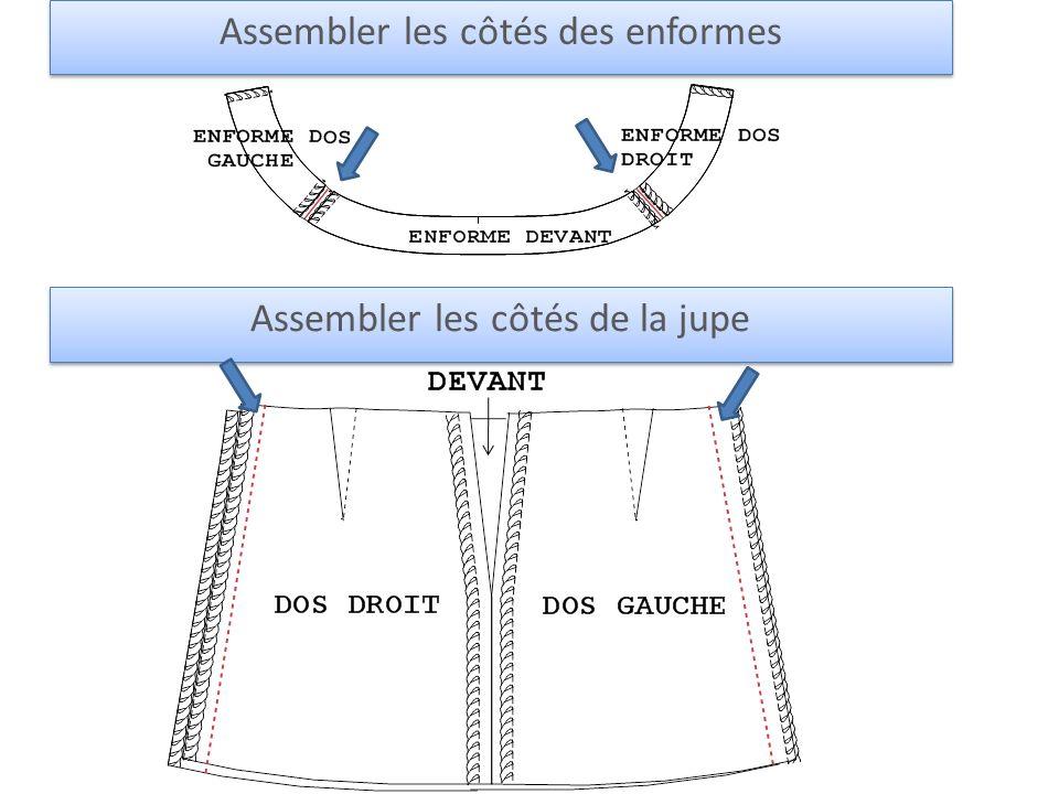 Surjeter le bas de lenforme et le bas du vêtement Assembler lenforme à la taille = Coulissage