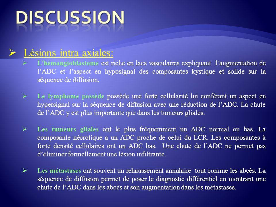 Lésions intra axiales: Lhémangioblastome est riche en lacs vasculaires expliquant laugmentation de lADC et laspect en hyposignal des composantes kysti
