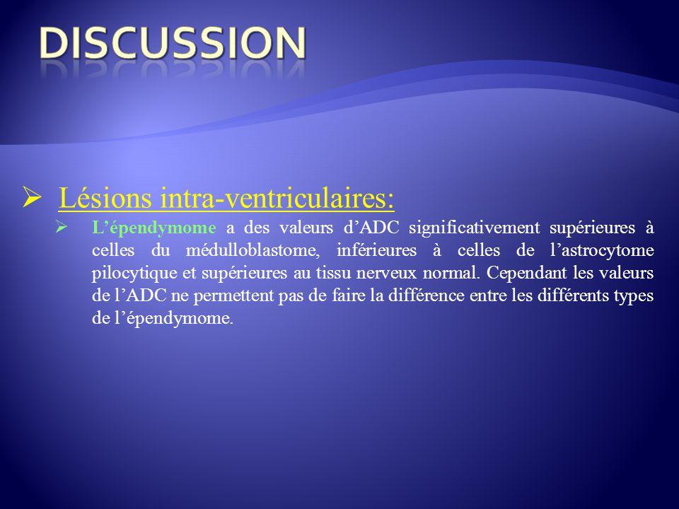 Lésions intra-ventriculaires: Lépendymome a des valeurs dADC significativement supérieures à celles du médulloblastome, inférieures à celles de lastro