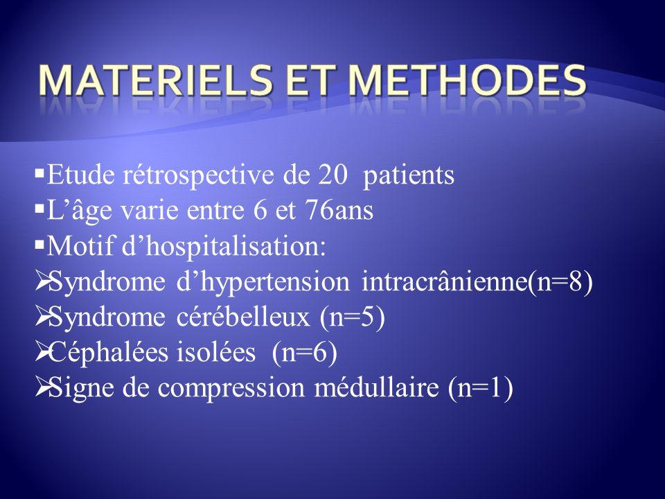 Etude rétrospective de 20 patients Lâge varie entre 6 et 76ans Motif dhospitalisation: Syndrome dhypertension intracrânienne(n=8) Syndrome cérébelleux