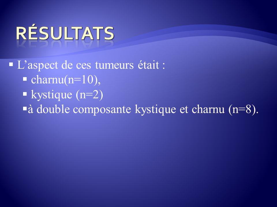 Laspect de ces tumeurs était : charnu(n=10), kystique (n=2) à double composante kystique et charnu (n=8).