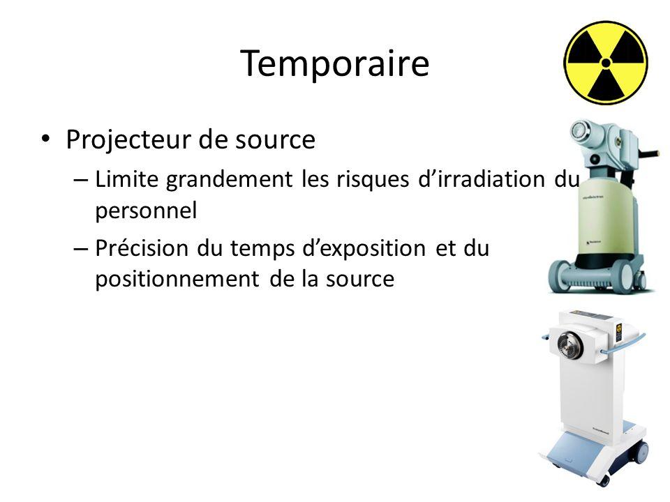 Temporaire Projecteur de source – Limite grandement les risques dirradiation du personnel – Précision du temps dexposition et du positionnement de la