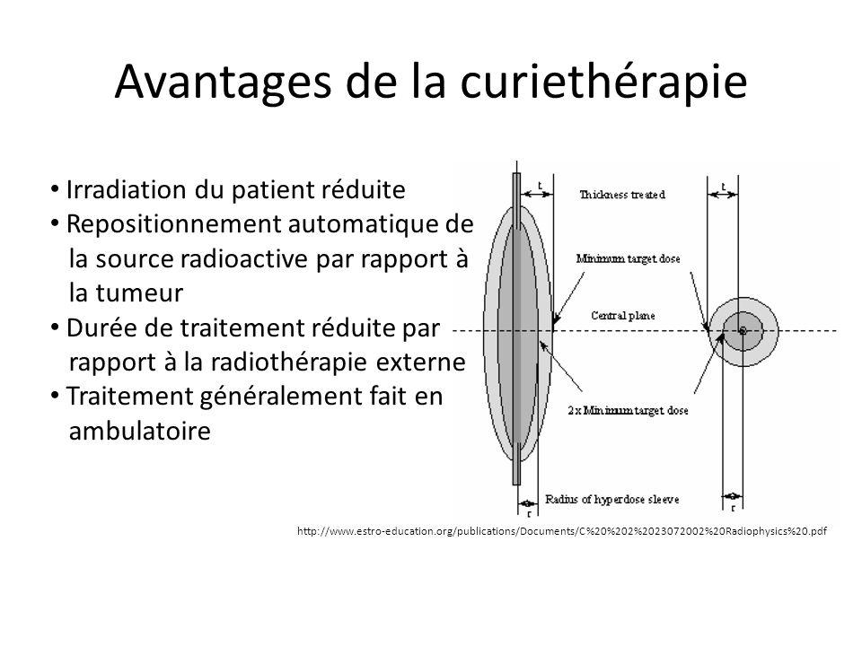 Avantages de la curiethérapie Irradiation du patient réduite Repositionnement automatique de la source radioactive par rapport à la tumeur Durée de tr