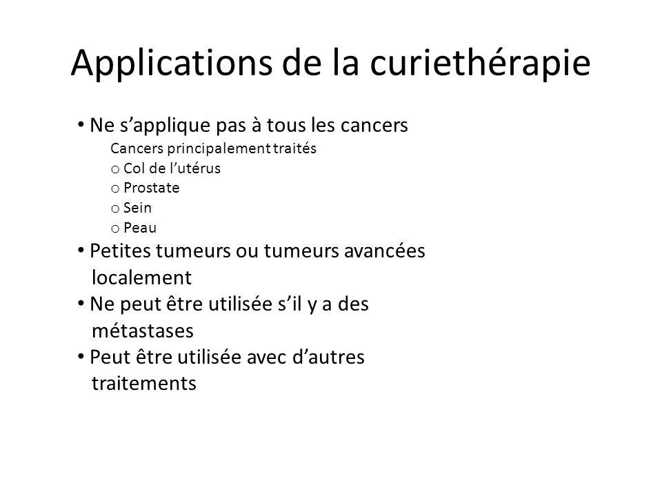 Applications de la curiethérapie Ne sapplique pas à tous les cancers Cancers principalement traités o Col de lutérus o Prostate o Sein o Peau Petites