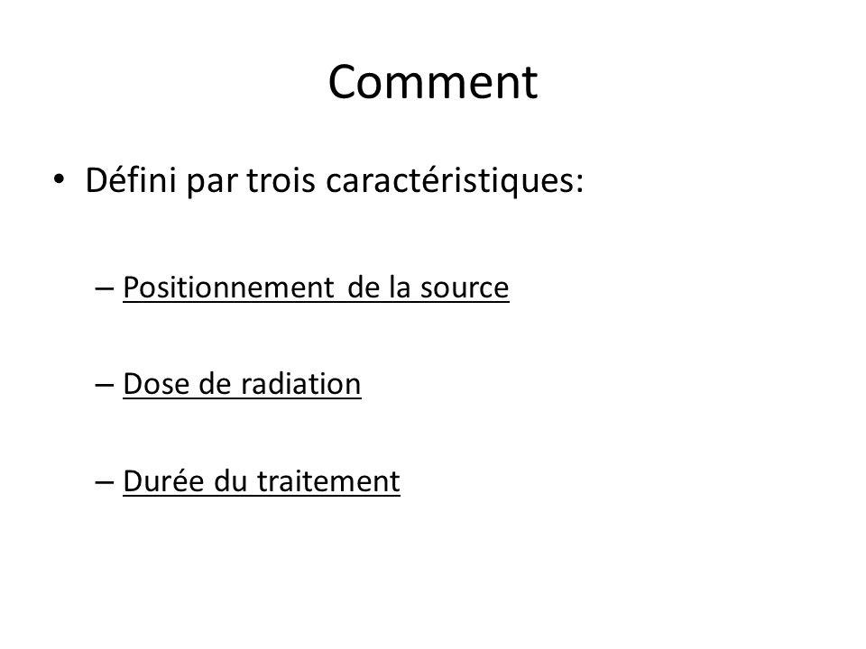 Comment Défini par trois caractéristiques: – Positionnement de la source – Dose de radiation – Durée du traitement