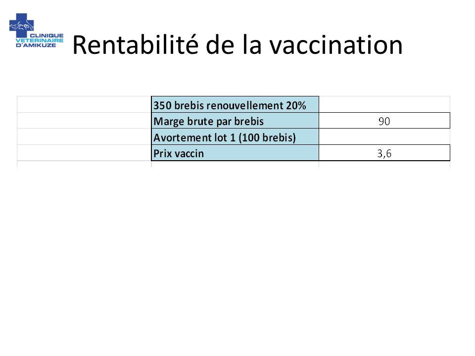 Rentabilité de la vaccination /an