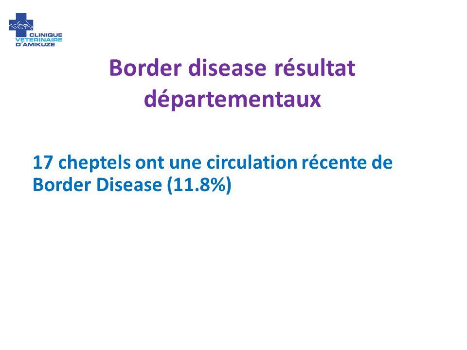 Border disease résultat départementaux 17 cheptels ont une circulation récente de Border Disease (11.8%)