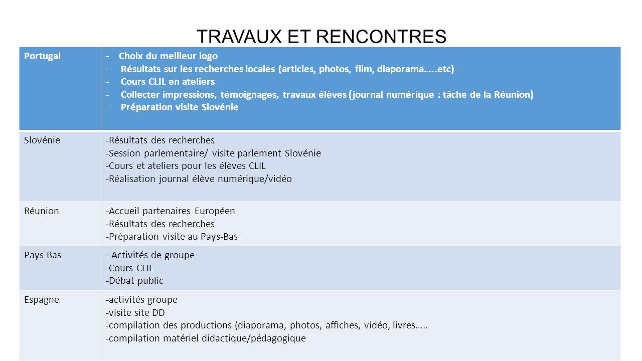 TRAVAUX ET RENCONTRES Portugal- Choix du meilleur logo -Résultats sur les recherches locales (articles, photos, film, diaporama…..etc) -Cours CLIL en