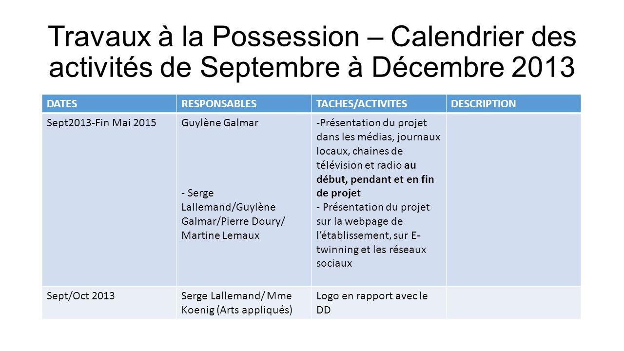 Travaux à la Possession – Calendrier des activités de Septembre à Décembre 2013 DATESRESPONSABLESTACHES/ACTIVITESDESCRIPTION Sept2013-Fin Mai 2015Guyl