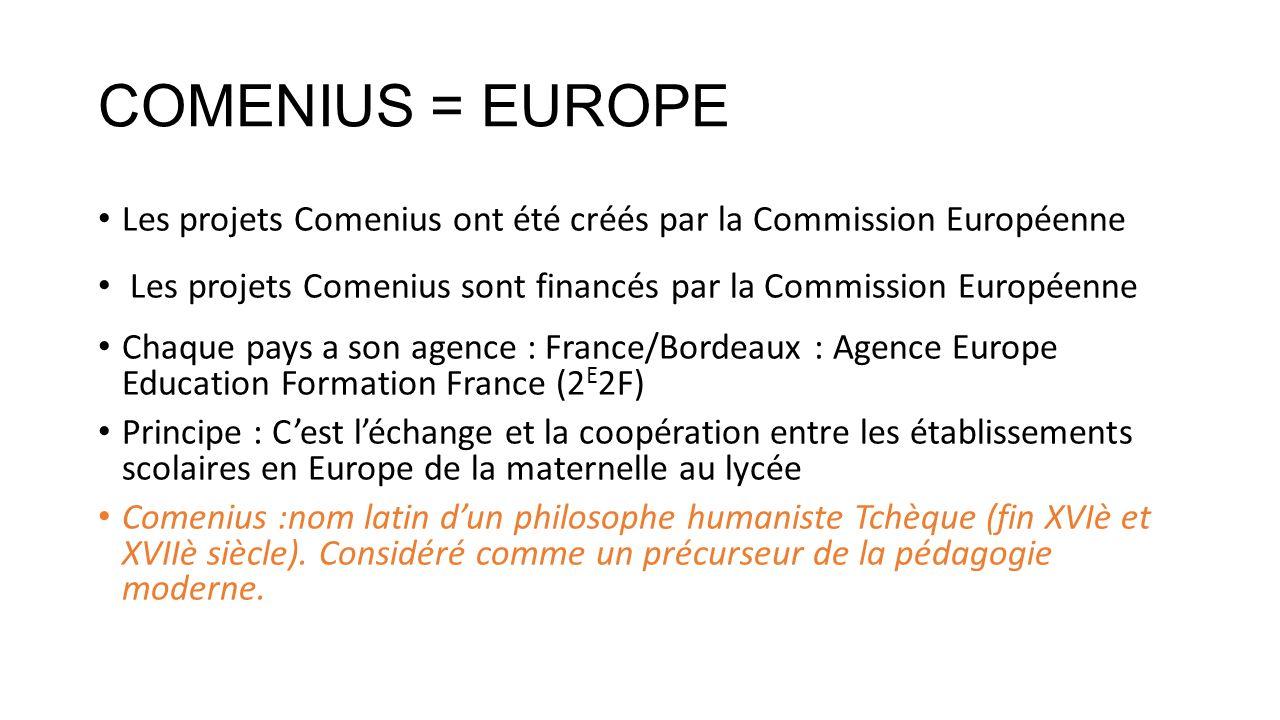 COMENIUS = EUROPE Les projets Comenius ont été créés par la Commission Européenne Les projets Comenius sont financés par la Commission Européenne Chaq