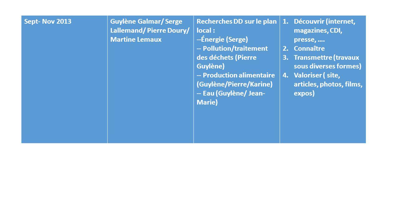 Sept- Nov 2013Guylène Galmar/ Serge Lallemand/ Pierre Doury/ Martine Lemaux Recherches DD sur le plan local : --Énergie (Serge) -- Pollution/traitemen