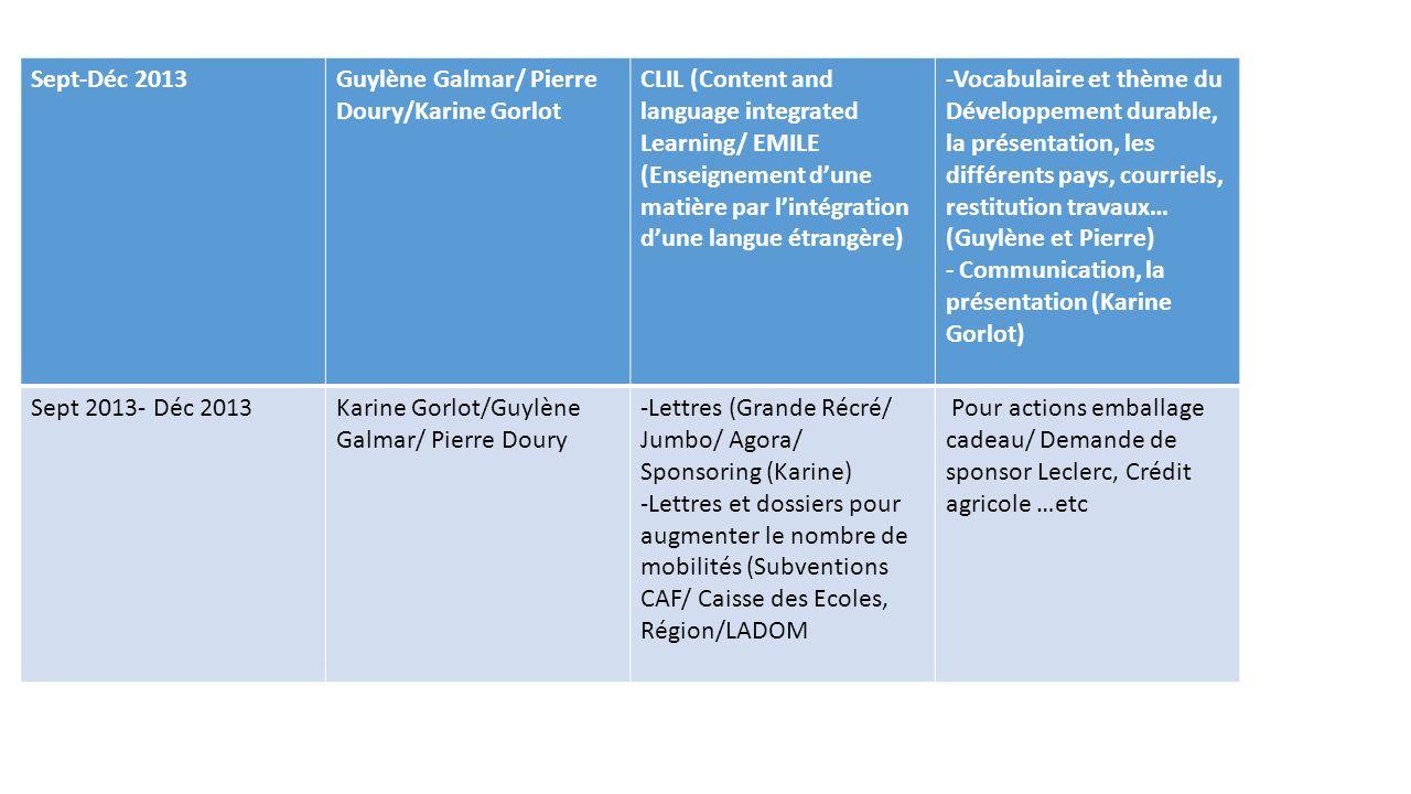 Sept-Déc 2013Guylène Galmar/ Pierre Doury/Karine Gorlot CLIL (Content and language integrated Learning/ EMILE (Enseignement dune matière par lintégrat