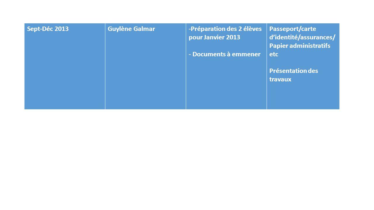 Sept-Déc 2013Guylène Galmar-Préparation des 2 élèves pour Janvier 2013 - Documents à emmener Passeport/carte didentité/assurances/ Papier administrati
