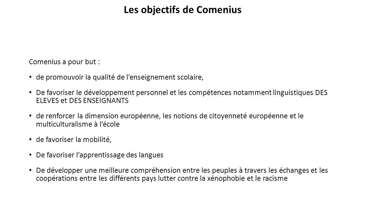 Les objectifs de Comenius Comenius a pour but : de promouvoir la qualité de lenseignement scolaire, De favoriser le développement personnel et les com