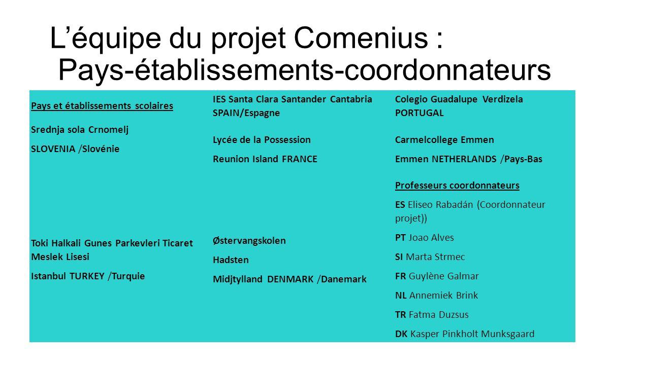 Léquipe du projet Comenius : Pays-établissements-coordonnateurs Pays et établissements scolaires IES Santa Clara Santander Cantabria SPAIN/Espagne Col