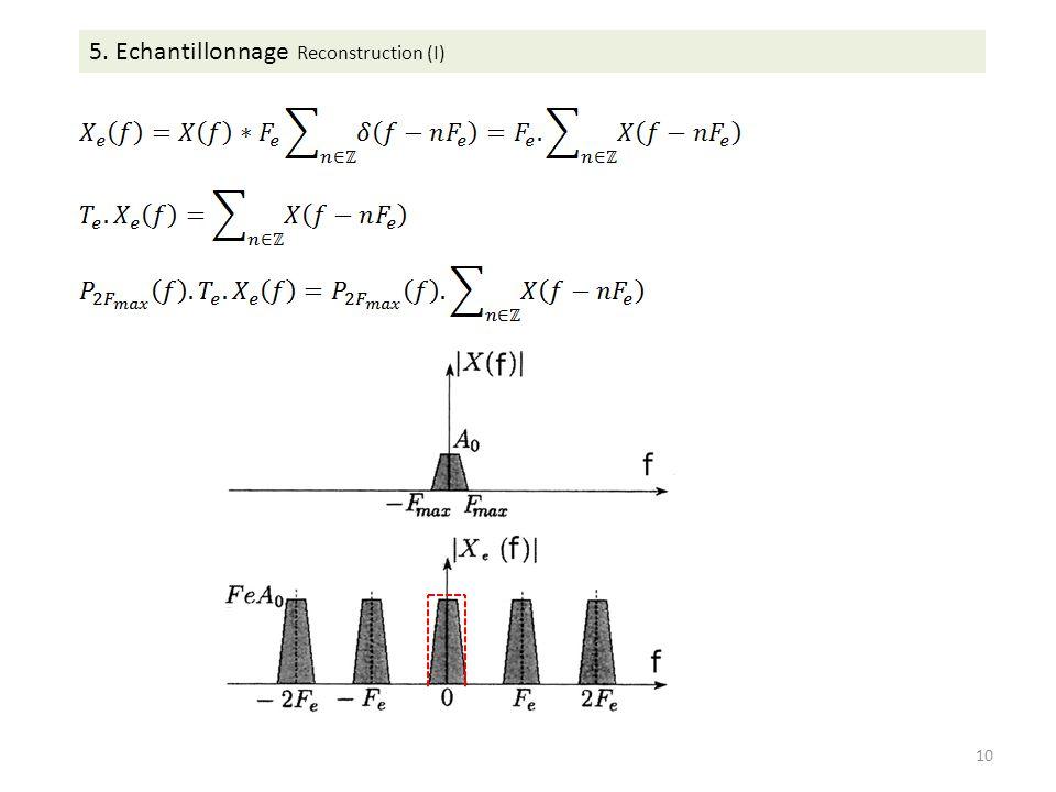 5. Echantillonnage Reconstruction (I) 10