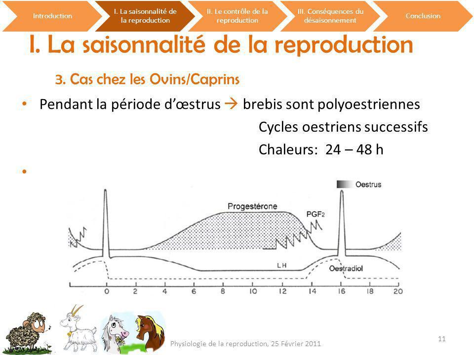 I. La saisonnalité de la reproduction 3. Cas chez les Ovins/Caprins Introduction I. La saisonnalité de la reproduction II. Le contrôle de la reproduct