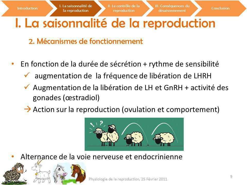 I. La saisonnalité de la reproduction 2. Mécanismes de fonctionnement Introduction I. La saisonnalité de la reproduction II. Le contrôle de la reprodu