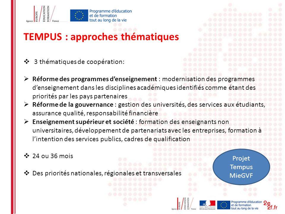 3 thématiques de coopération: Réforme des programmes denseignement : modernisation des programmes denseignement dans les disciplines académiques ident